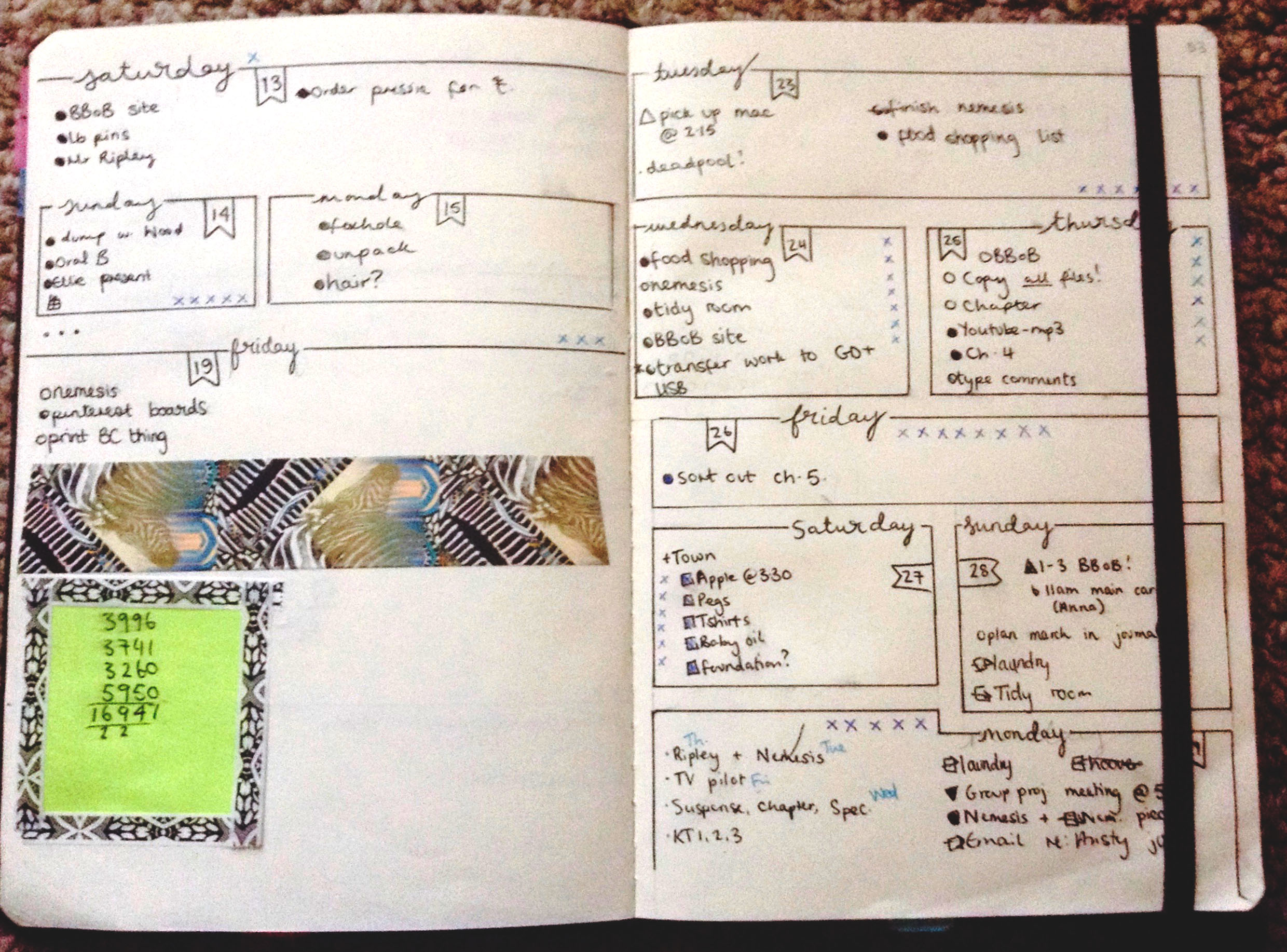 Bullet Journaling, Personalised Organisation | milk magazine